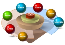 生产制造管理系统mes